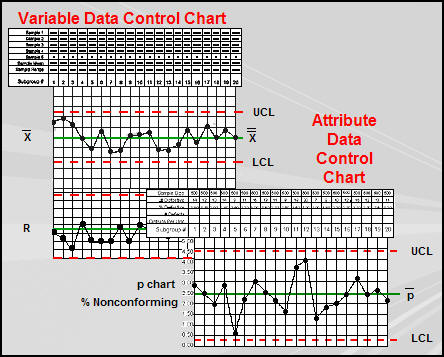 Types of control charts.