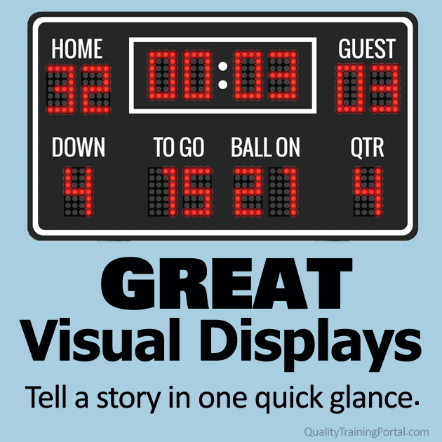 Scoreboards are a great example of an effective visual display.