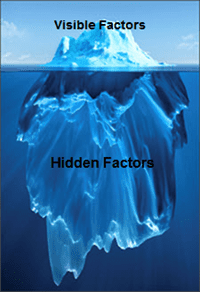 Hidden factors associated with the cost of quality are often much greater than what you can see from the surface.