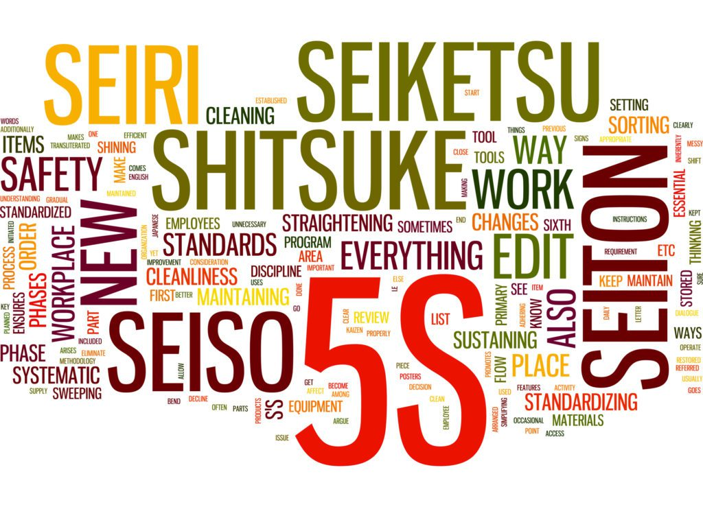 5S is a methodology to organize and standardize the workplace.