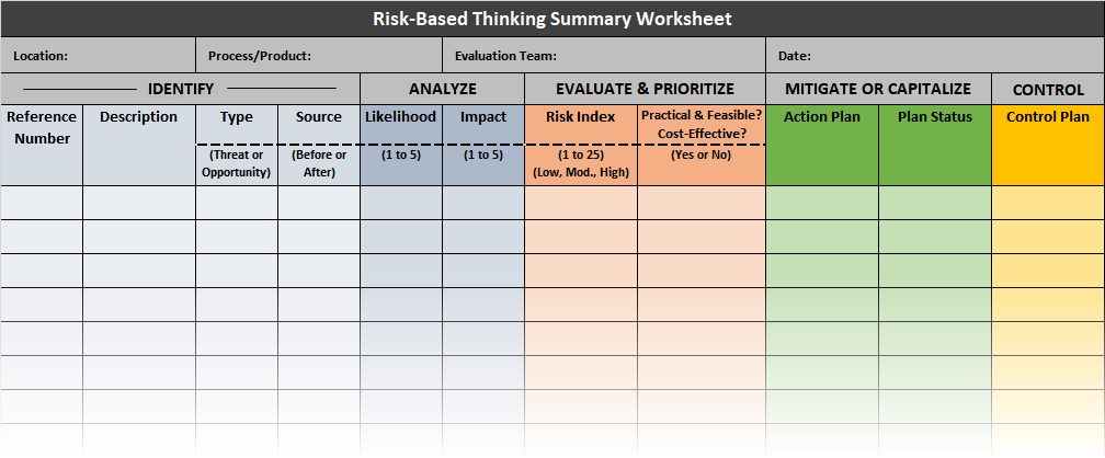 Risk-based thinking summary worksheet.